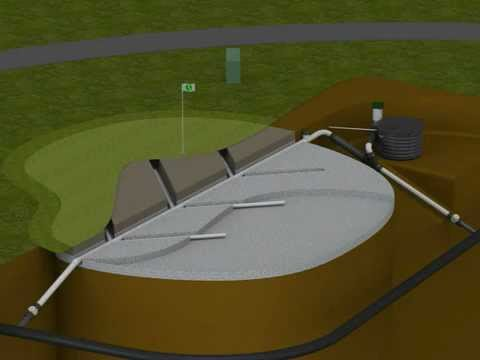 How a SubAir System Operates