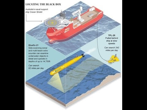 Malaysia Airlines MH370 Navy divers to trawl search area after evidence of blackbox pings