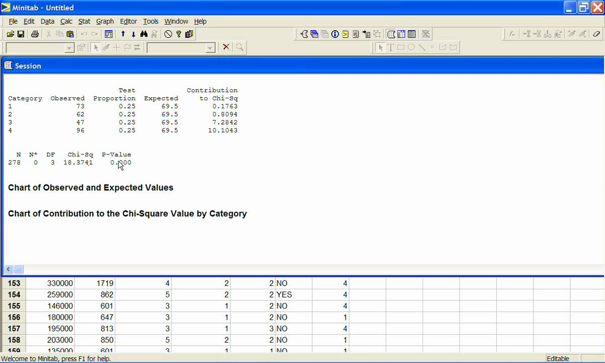 Minitab ChiSquare Goodness of fit one variable YouTube – Chi Square Worksheet