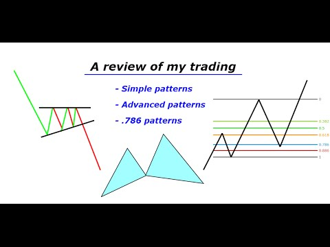 Good trading strategies ( Forex review 4/11 - 6/3 )