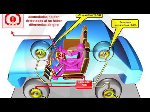 INTRODUCCIÓN A LA TECNOLOGÍA DEL AUTOMÓVIL - Módulo 9 (14/21)