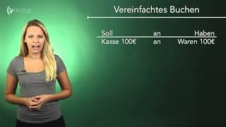 Den Wareneinkauf richtig buchen   Wissen für die Ausbildung   Prozubi.de