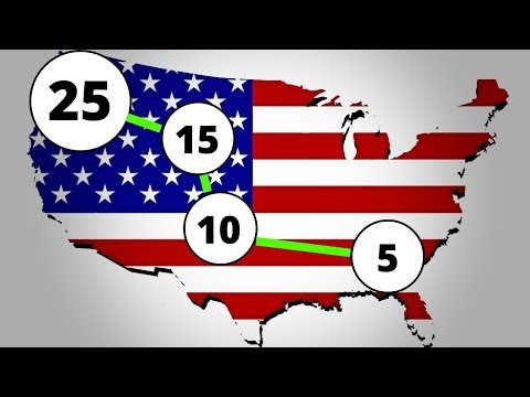 The NEW USA Scoring System Explained! The 100 point system