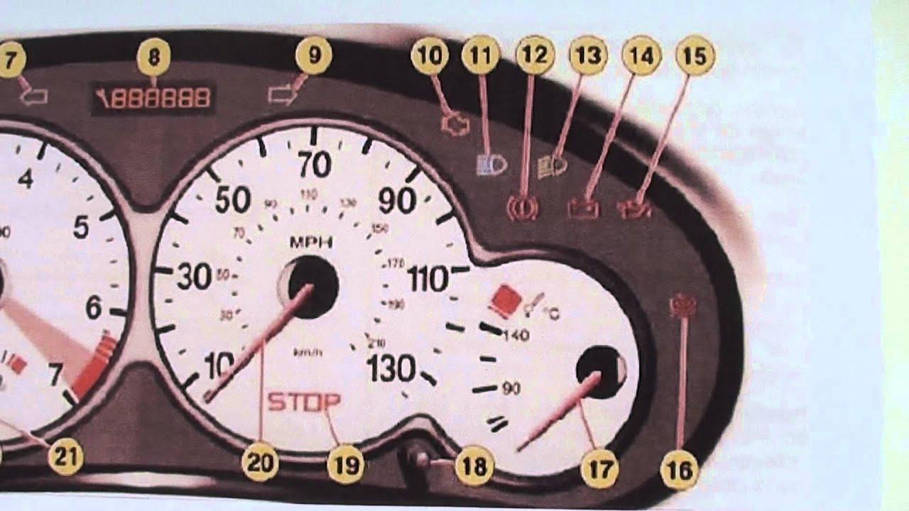 Peugeot 206 Dashboard Warning Lights Symbols Diagnostic Code