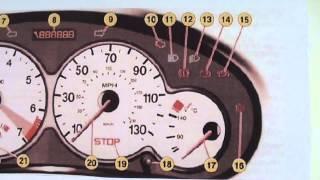 Peugeot Dashboard Warning Lights Symbols