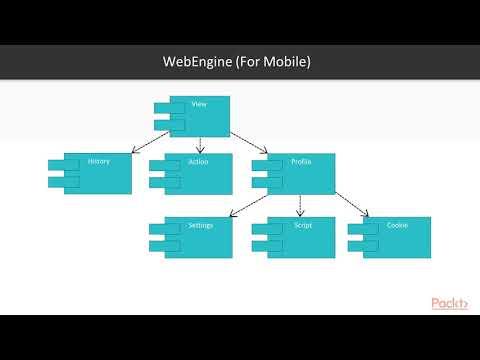 Mastering Qt 5 GUI Programming: Introduction to Qt WebEngine