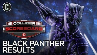 Black Panther Prediction Results: What We Got Right, What We Missed - Collider Scoreboard
