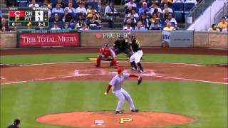 Pittsburgh Pirates 2015 Highlights
