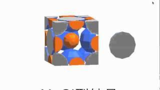 面心立方格子の隙間