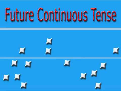 Future Continuous Tense Rules and Example Grammar Class