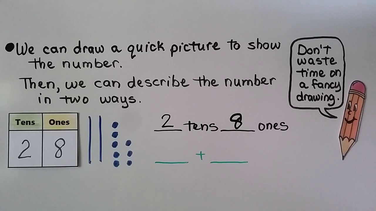 199nd Grade Math 19.19, Expanded Form, Two-Digit Numbers