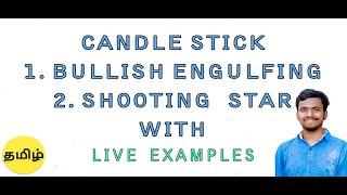 Candle Stick Patterns Basics Tamil