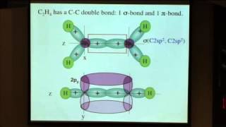 lec 15 valence bond theory and hybridization hybridisation of atomic orbitals c2h4