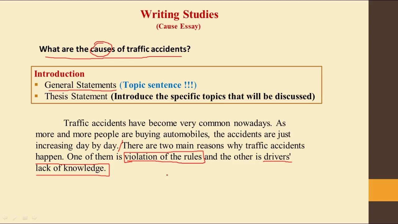 Perswasive essay on