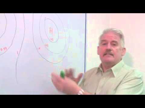 What Is Barometric Pressure?
