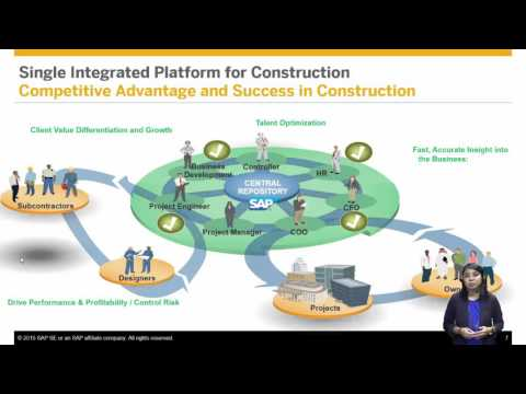 Trends and challenges in the construction indsutry