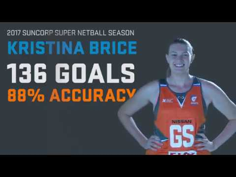 2017 GIANTS Netball Shooters Highlights