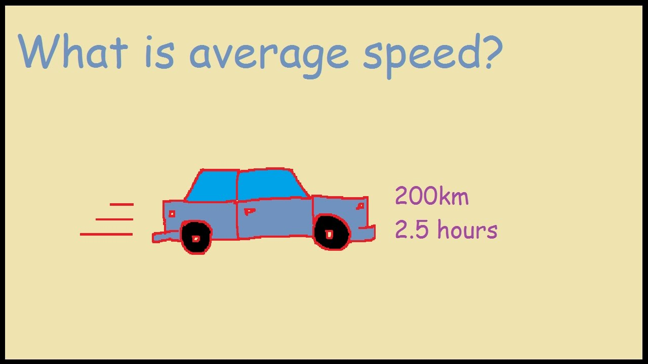 What Is Average Speed With Example 200 Km In 2 5 Hours