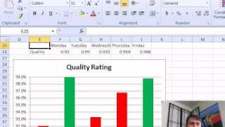 Mr Excel excelisfun Trick 62: Conditional Format Chart Auto Feature or Formula