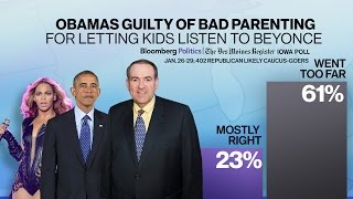 Did Mike Huckabee Go Too Far in Criticizing Obama's Parenting?