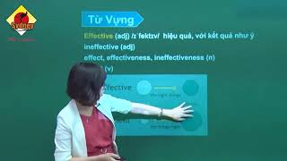 7  Vocabulary   Topic Science and Technology   Part 2