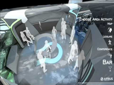 The future of aircraft - an Airbus vision