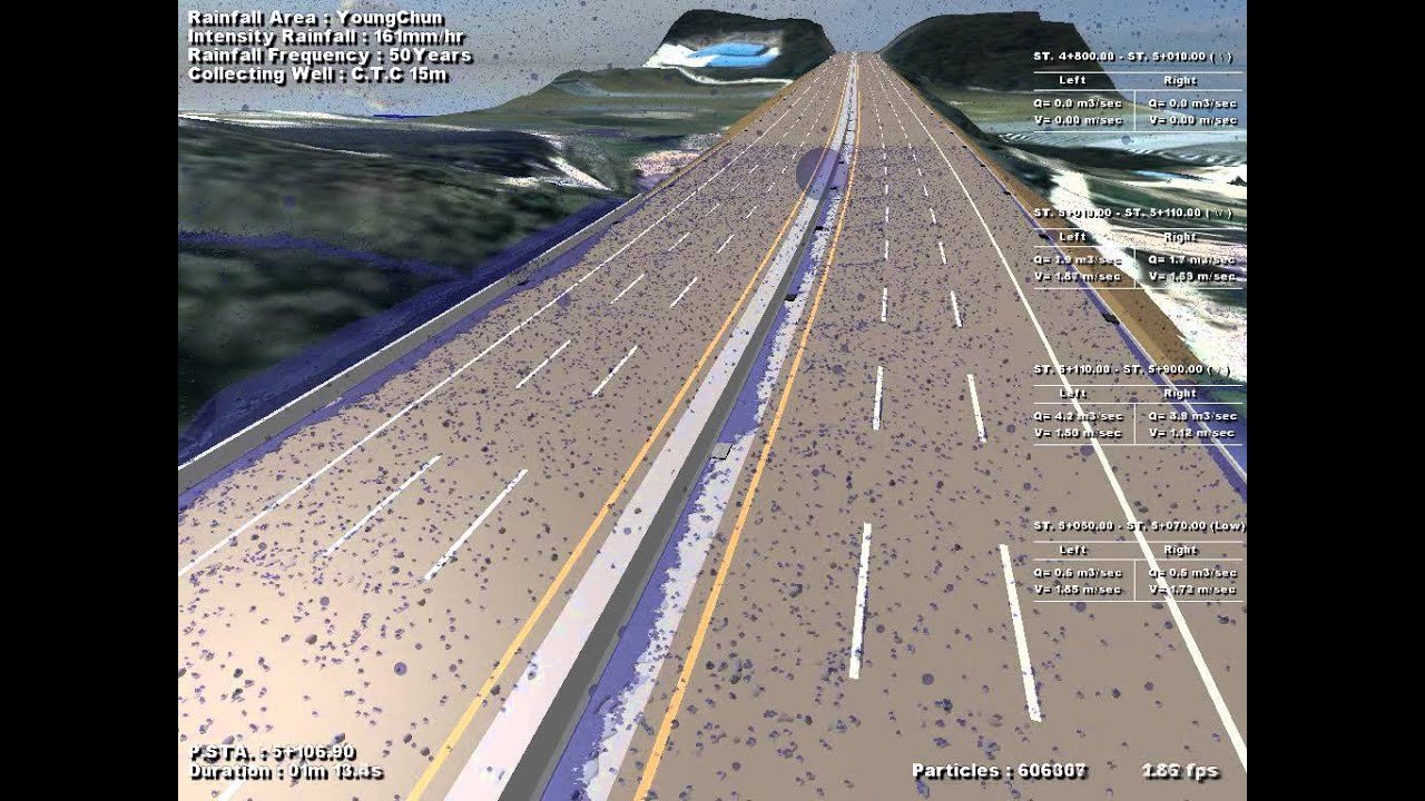 Road simulation surface drainage youtube for Surface drainage system