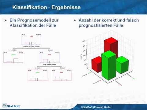 Einführung Ins Data Mining Mit STATISTICA Data Miner