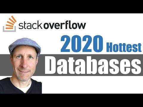 Top Databases of 2020 | StackOverflow Survey on most popular DB