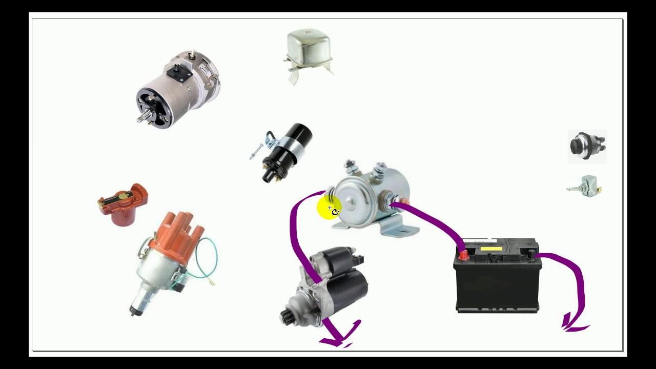 medium resolution of sandrail part 4 automotive wiring basics explained