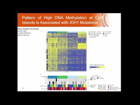 Comprehensive Genomic Characterization of Cutaneous Melanoma - Ian Watson