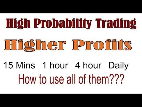 Multi Time Frame Analysis for Higher Profits - MACD Hindi