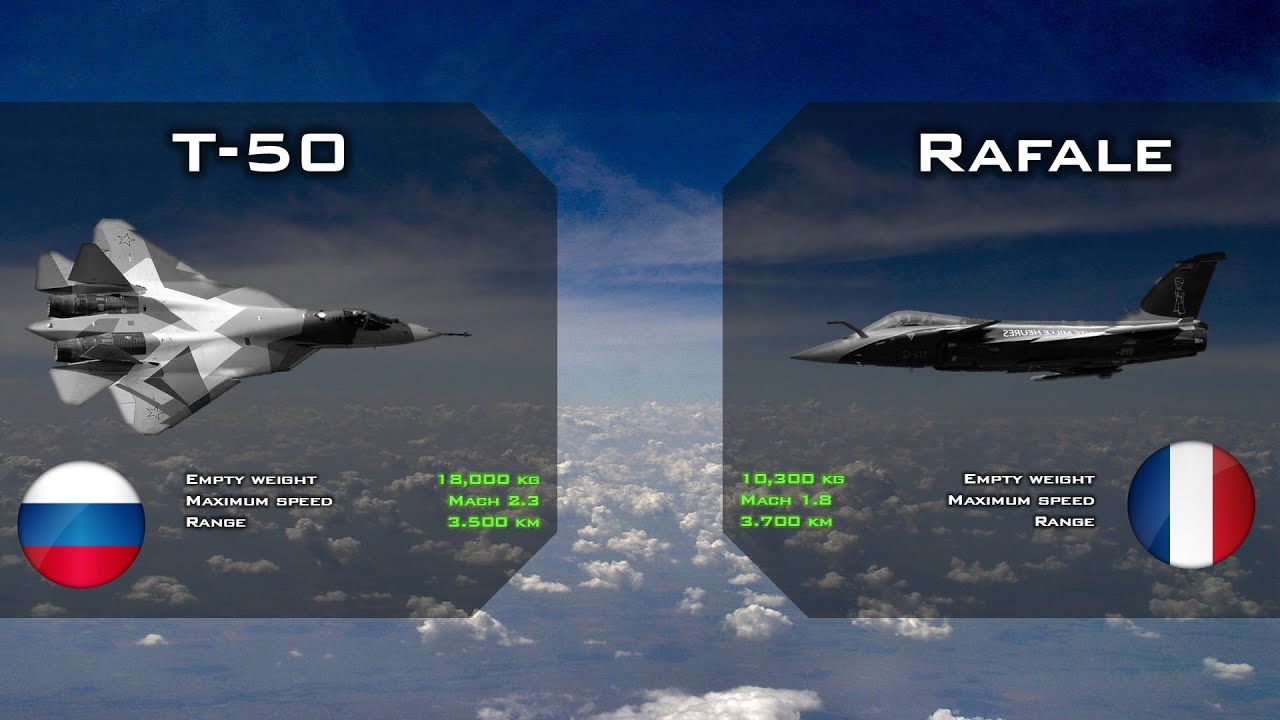 Sukhoi T-50 (Russia) vs Dassault Rafale (France) | That's your choice?
