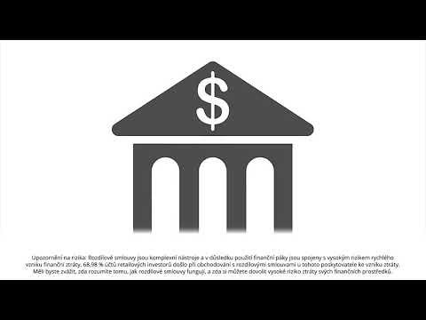 CapitalPanda | Capital Panda | Co je to akcie?