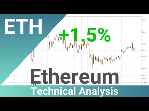 Daily Update Ethereum | How To Read/Understand Technical Trend Analysis? | FAST&CLEAR | 19.Oct.2020