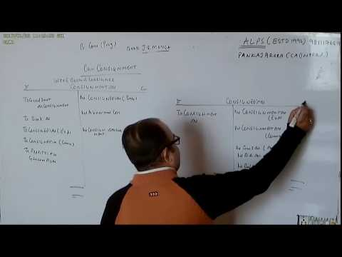 CONSIGNMENT PART 1 BCOM PROGRAMMING DELHI UNIV ALL PROBLEM SOLVED J R MONGA