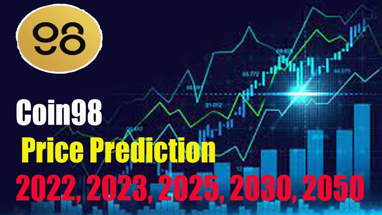 Coin98 to  this month  why it will 5000%#coin98#crypto#eth