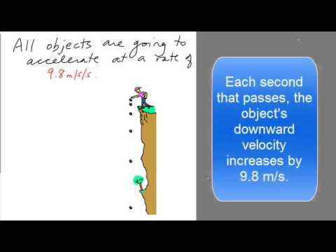 calculate final velocity of falling object