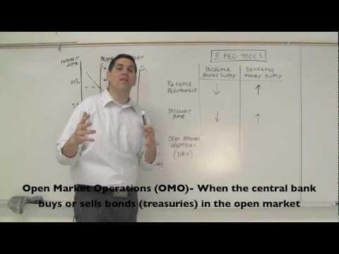 macro-4.1--money-market-and-fed-tools-(monetary-policy)
