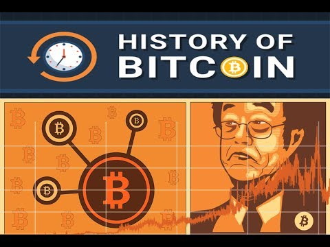 The History of Bitcoin 2007 - 2017