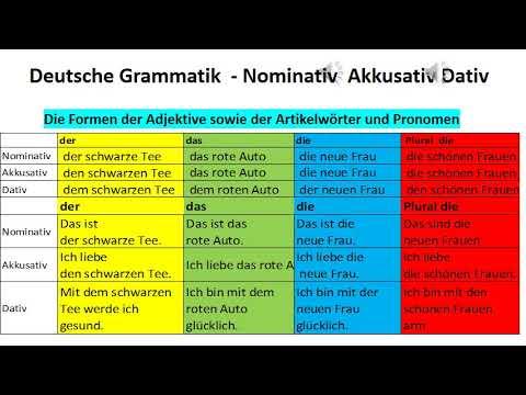 b1 pr fung deutsch lernen deutsche grammatik nominativ akkusativ dativ mit artikel adjektive