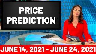 Price Prediction For AMC Stock, NIO Stock, CLOV Stock, Apple Stock (AAPL), Novan Stock (NOVN)