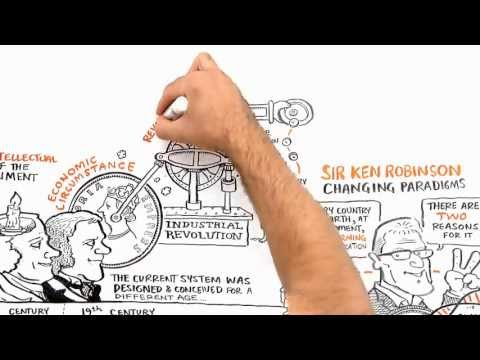 Changing Education Paradigms - ADHD, Creativity and the Education System (Sir Ken Robinson)