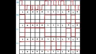 Encoding with RZ, NRZ, NRZ-L, & NRZ-I