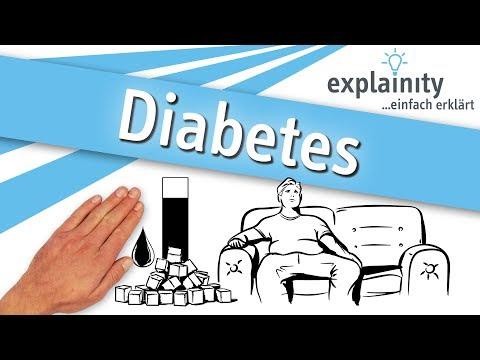 Diabetes einfach erklärt