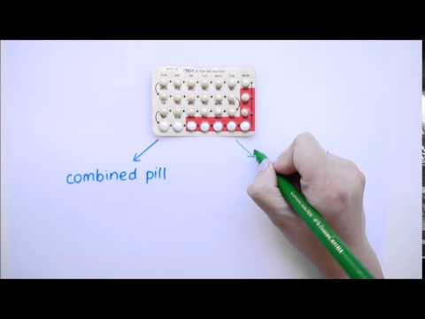 the-pill-explained