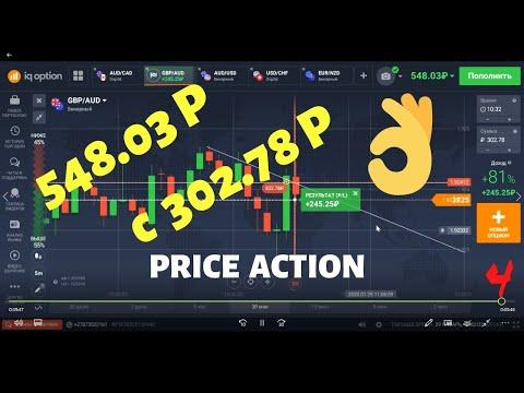 IQ Option: Как зарабатывать 23.000.00 Руб. за 10 дней  (4 День). Видео 4