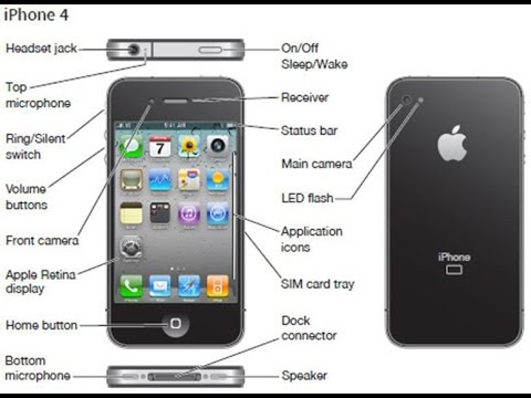 Iphone 4s Guide, Apple Iphone User Guide, New Iphone, Find My Iphone, Manual For Iphone 4s