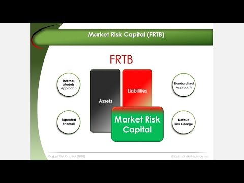 Market Risk Capital | FRTB