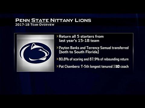 2017 Basketball Media Days - Penn State